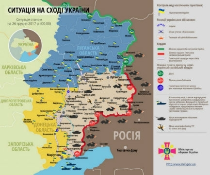 Ukrainian positions shelled by militants  near Pavlopil